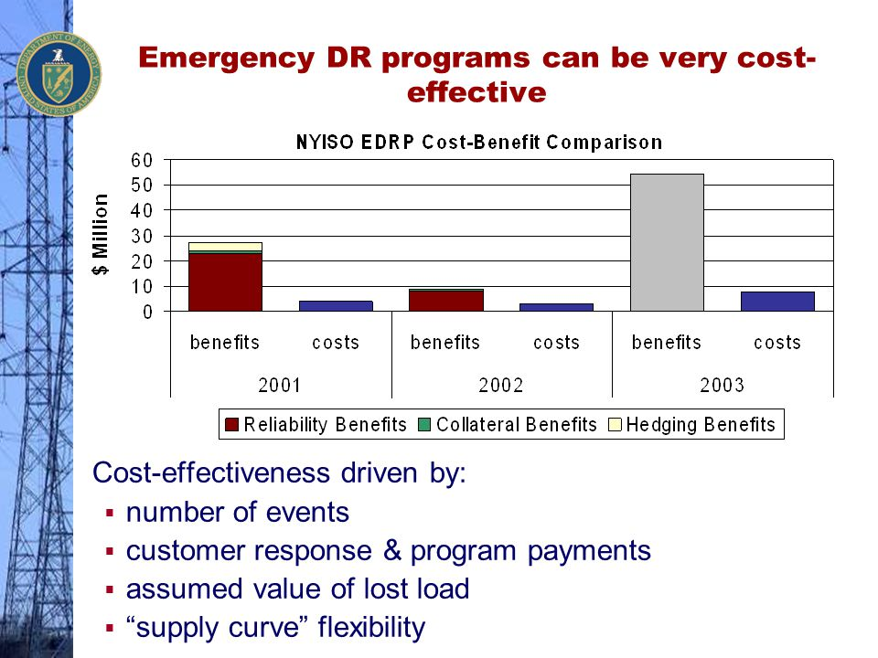 Emergency DR programs can be very cost- effective Cost-effectiveness driven by:  number of events  customer response & program payments  assumed va
