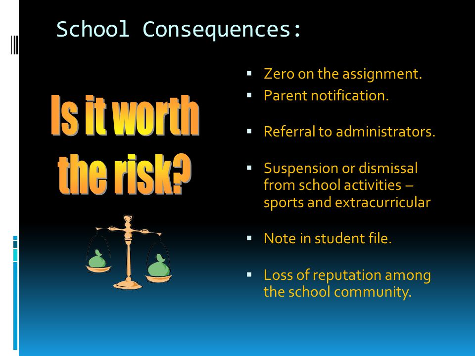 School Consequences:  Zero on the assignment.  Parent notification.