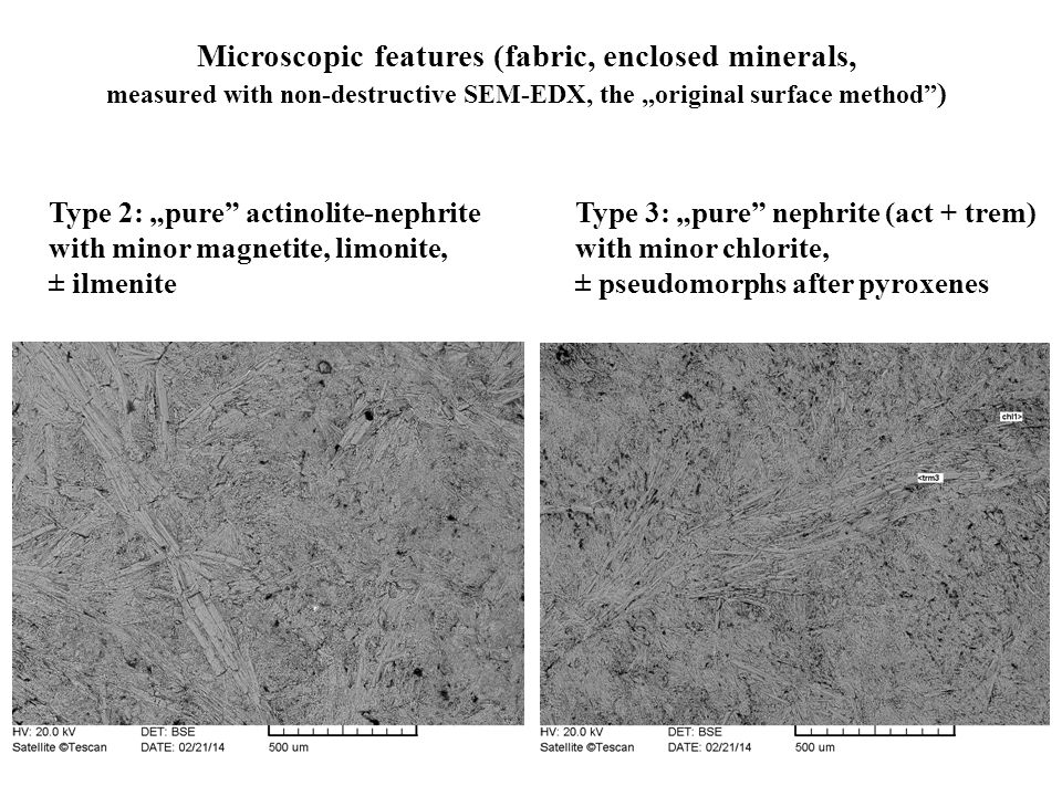 "Microscopic features (fabric, enclosed minerals, measured with non-destructive SEM-EDX, the ""original surface method ) Type 2: ""pure actinolite-nephrite with minor magnetite, limonite, ± ilmenite Type 3: ""pure nephrite (act + trem) with minor chlorite, ± pseudomorphs after pyroxenes"