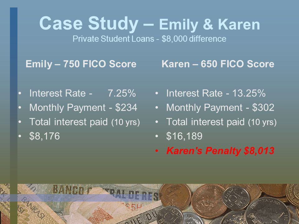 Case Study P rivate student loans: An $8,000 difference Federal student loans don t take credit scores into account, but private student loans do, and the penalty for worse credit is significant.