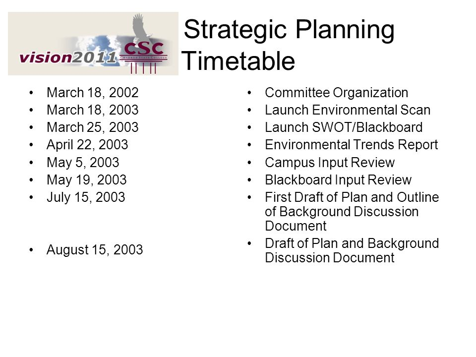 Strategic Planning Timetable Committee Organization Launch Environmental Scan Launch SWOT/Blackboard Environmental Trends Report Campus Input Review B
