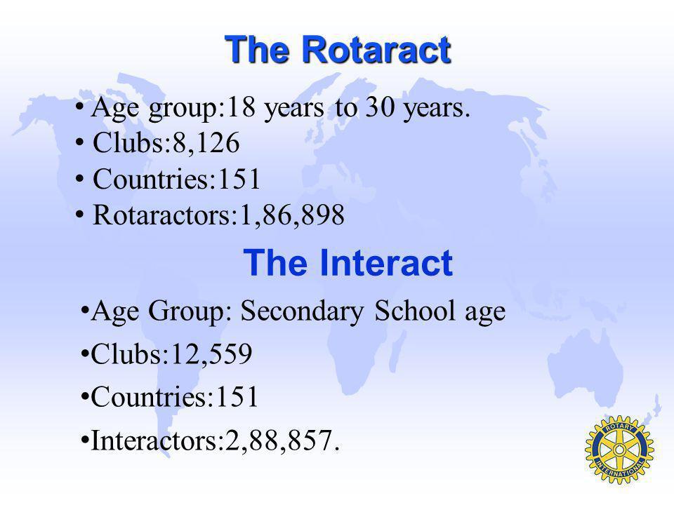 Rotary International Interact Rotaract Rotary Community Corps Rotary Fellowships Rotary Friendship Exchange Rotary Volunteers Rotary Youth Leadership