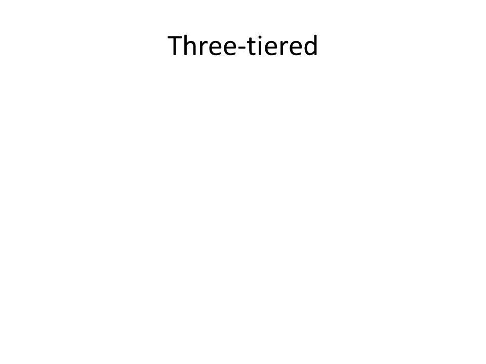 Three-tiered