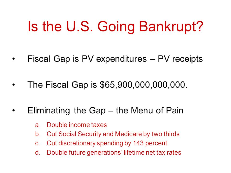 Is the U.S. Going Bankrupt.