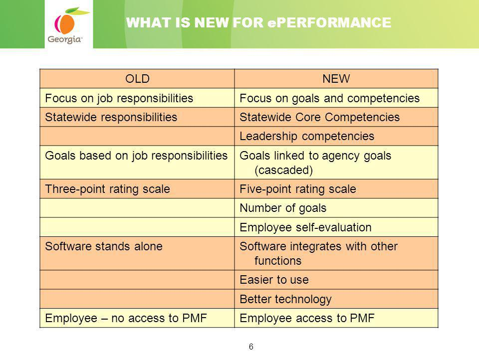6 WHAT IS NEW FOR ePERFORMANCE OLDNEW Focus on job responsibilitiesFocus on goals and competencies Statewide responsibilitiesStatewide Core Competenci