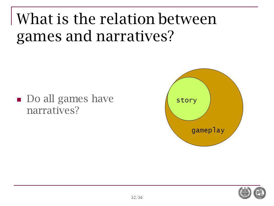 32/36 What is the relation between games and narratives.