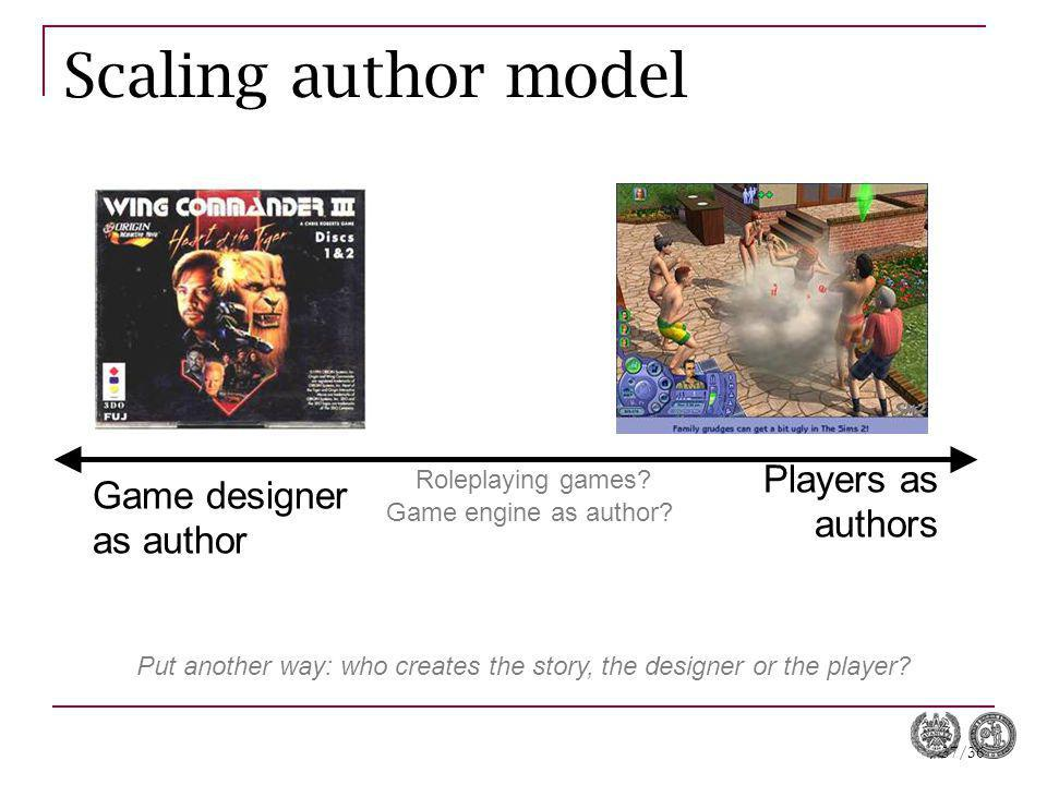 37/36 Scaling author model Game designer as author Players as authors Roleplaying games.