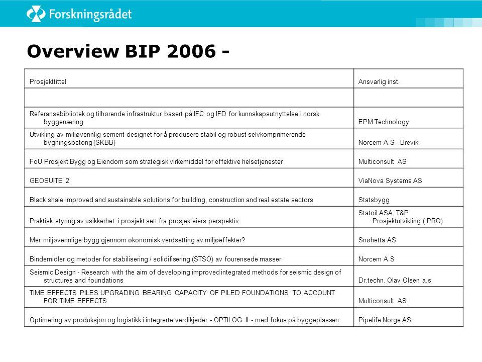 Overview BIP 2006 - ProsjekttittelAnsvarlig inst. Referansebibliotek og tilhørende infrastruktur basert på IFC og IFD for kunnskapsutnyttelse i norsk