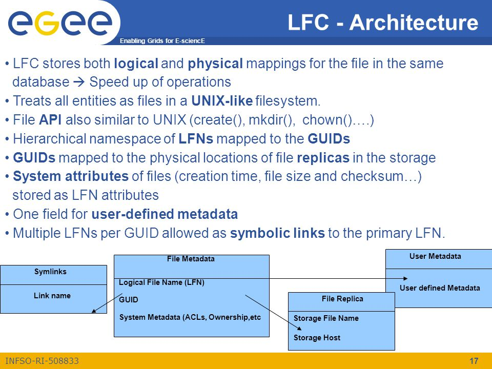 Enabling Grids for E-sciencE INFSO-RI-508833 17 LFC stores both logical and physical mappings for the file in the same database  Speed up of operation