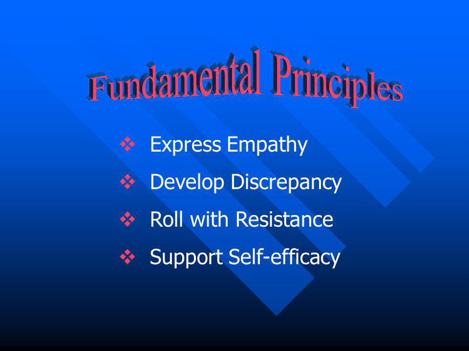  Express Empathy  Develop Discrepancy  Roll with Resistance  Support Self-efficacy