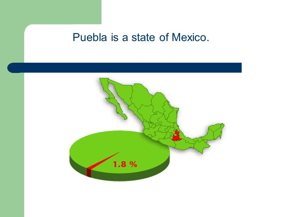 Puebla is a state of Mexico.
