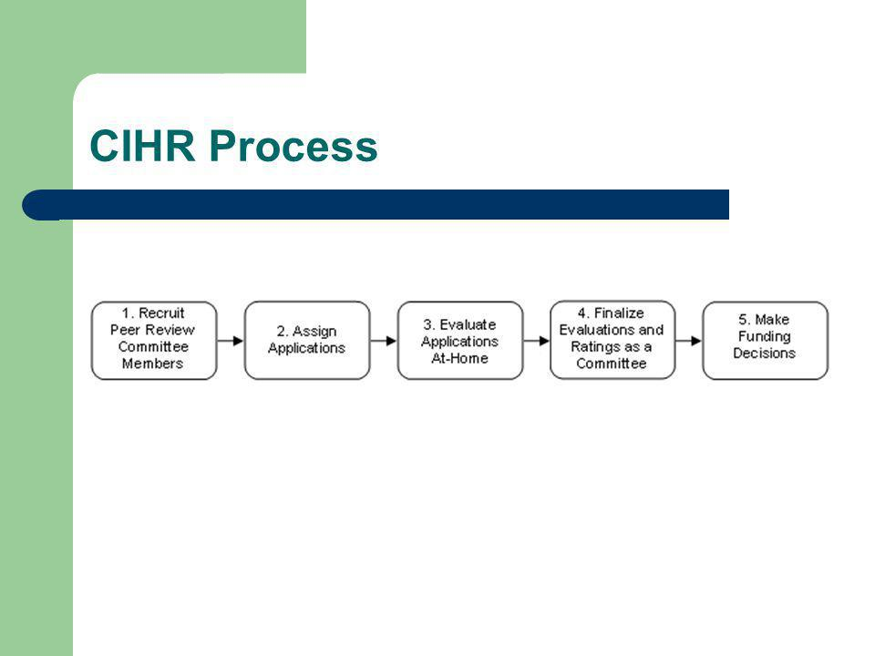 CIHR Process