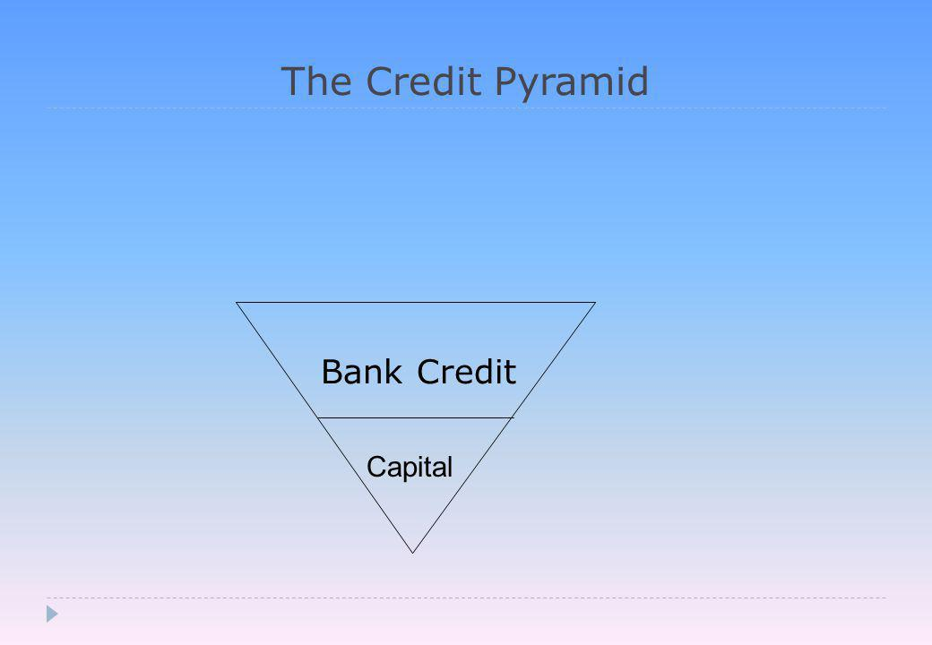 The Credit Pyramid Bank Credit Capital