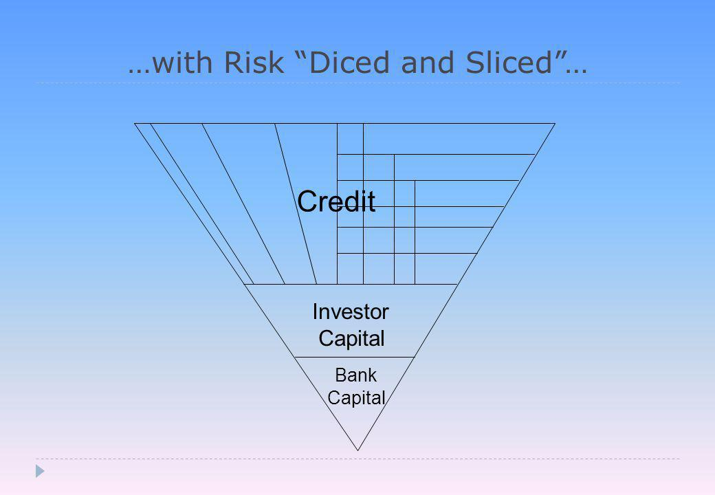 …with Risk Diced and Sliced … Investor Capital Credit Bank Capital