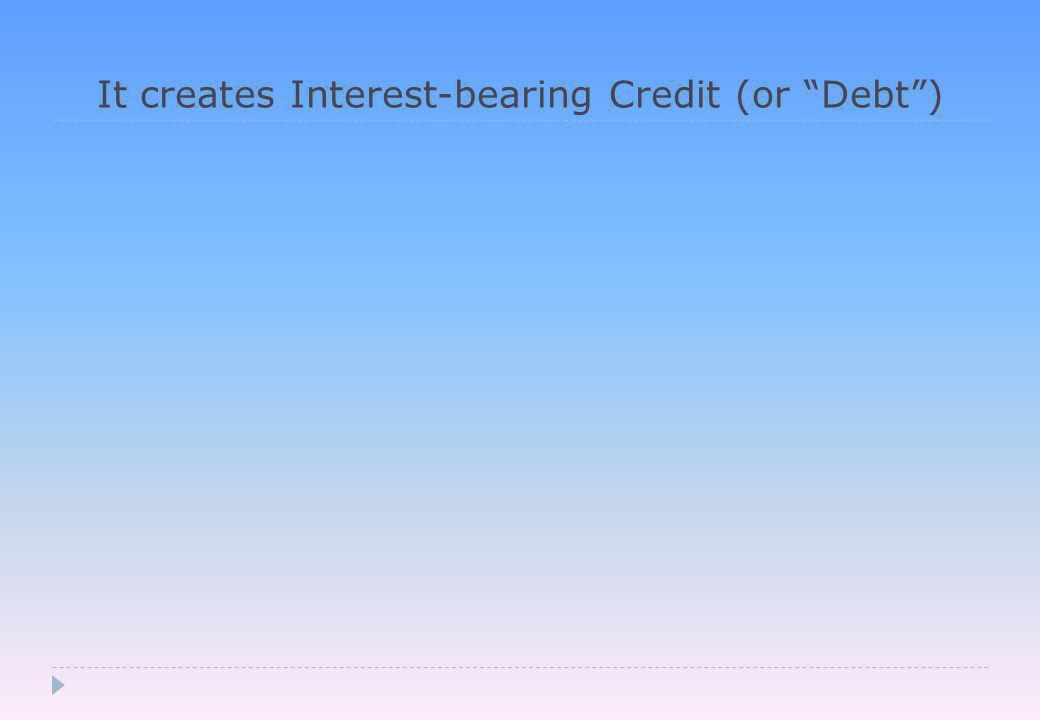 The Credit Pyramid Bank Credit Capital