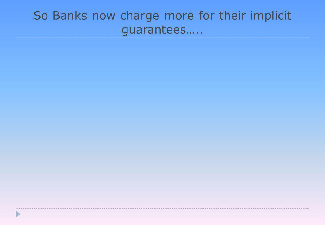 So Banks now charge more for their implicit guarantees…..