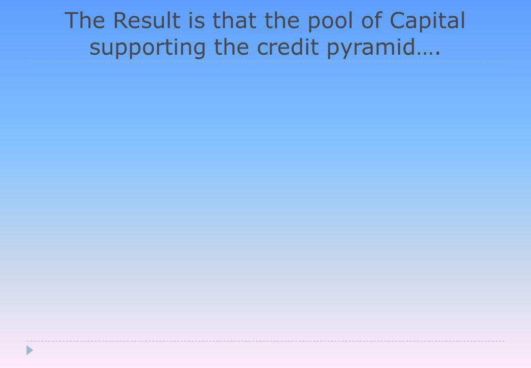 The Result is that the pool of Capital supporting the credit pyramid….