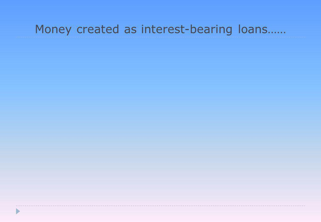 Money created as interest-bearing loans……