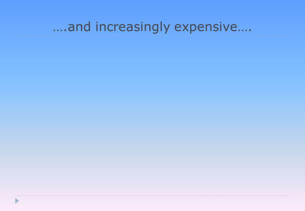 ….and increasingly expensive….