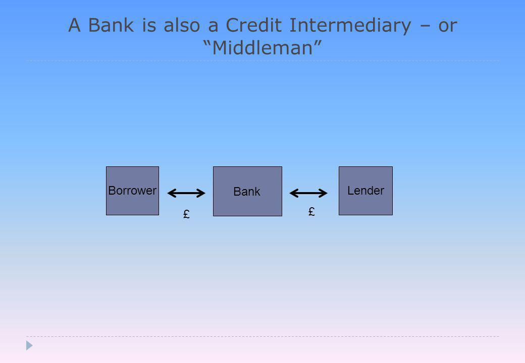 A Bank is also a Credit Intermediary – or Middleman Bank BorrowerLender £ £