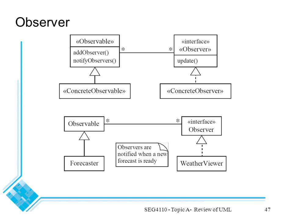 SEG4110 - Topic A- Review of UML47 Observer