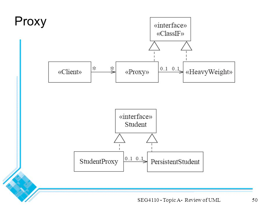 SEG4110 - Topic A- Review of UML50 Proxy