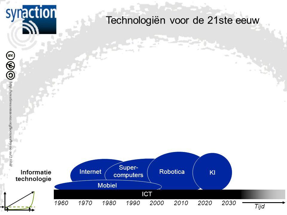 http://creativecommons.org/licenses/by-nc-sa/2.0/nl/ Sneller kennis delen vanaf 1440 Vanaf 1967