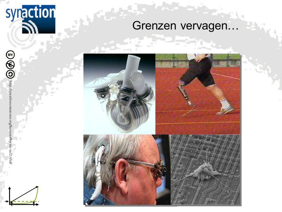 http://creativecommons.org/licenses/by-nc-sa/2.0/nl/ Technologiën voor de 21ste eeuw MEMSNano technologie Materiaal technologie Bio- technologie Bionica Lichaams vervanging Internet Super- computers Robotica KI Informatie technologie Mobile ICT Tijd 20302020201019901970196020001980