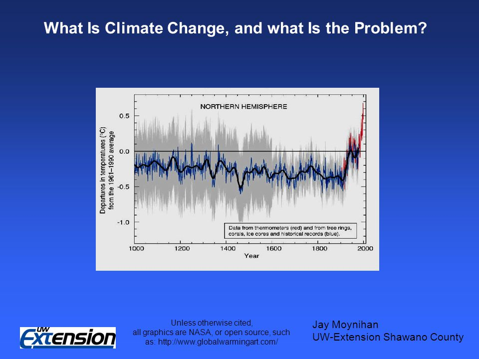 But burning that old buried carbon (hundreds of millions of years worth), pumped new CO2 into the carbon cycle.
