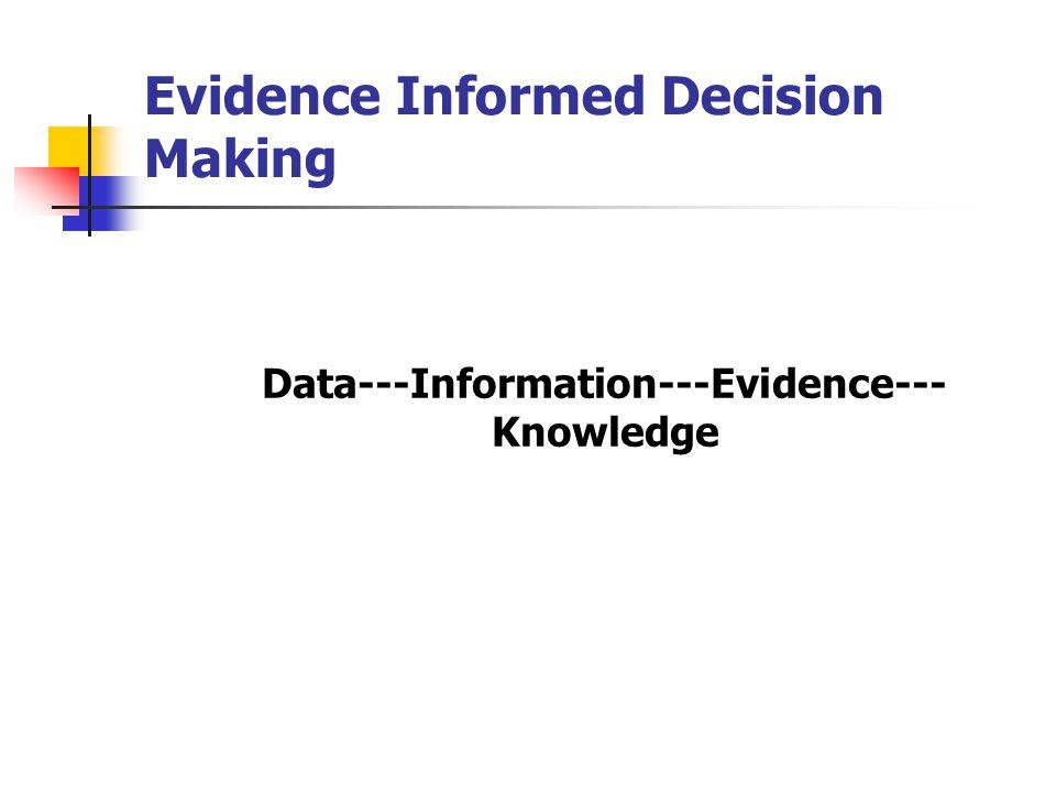 Evidence Informed Decision Making Data---Information---Evidence--- Knowledge