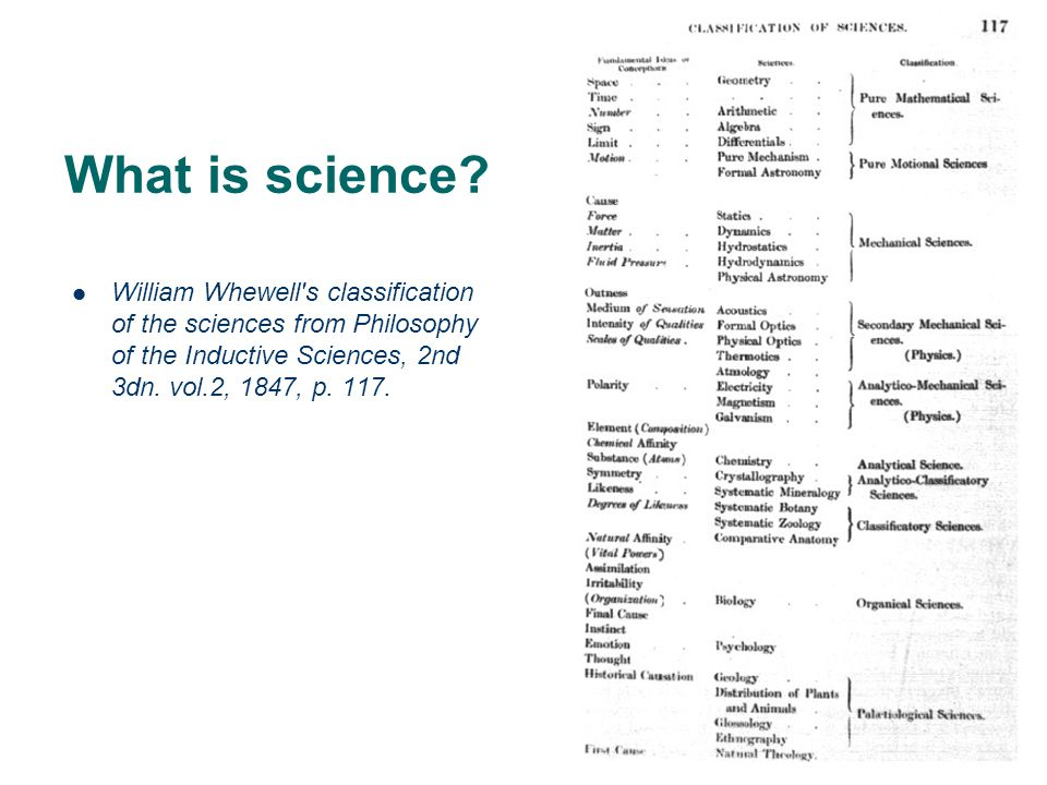 Types of research (5/5) Problem solving – The development of a new technique – Improve existing practice