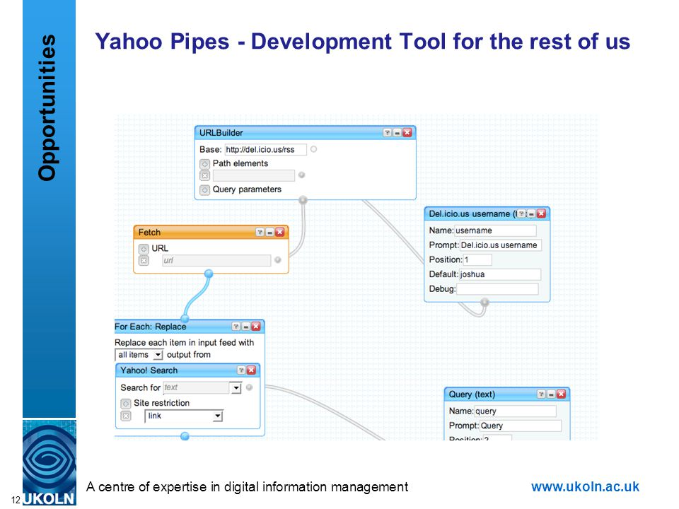 A centre of expertise in digital information managementwww.ukoln.ac.uk 12 Yahoo Pipes - Development Tool for the rest of us Opportunities