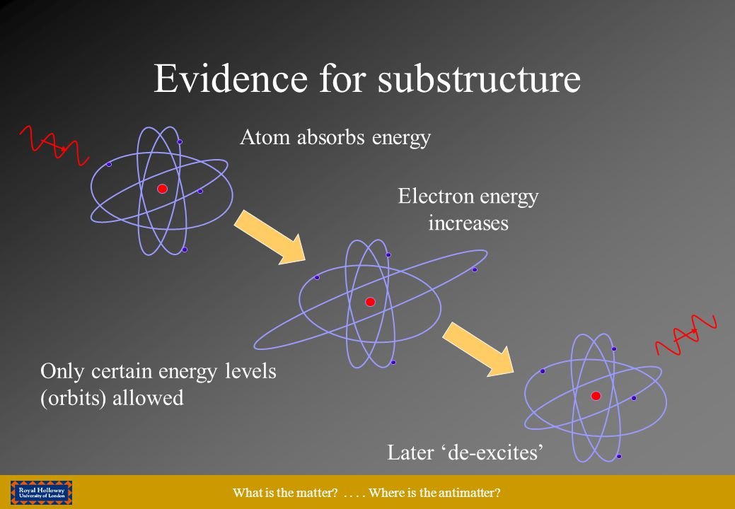 < 10 -18 m The structure of quarks. There is no evidence for further structure .
