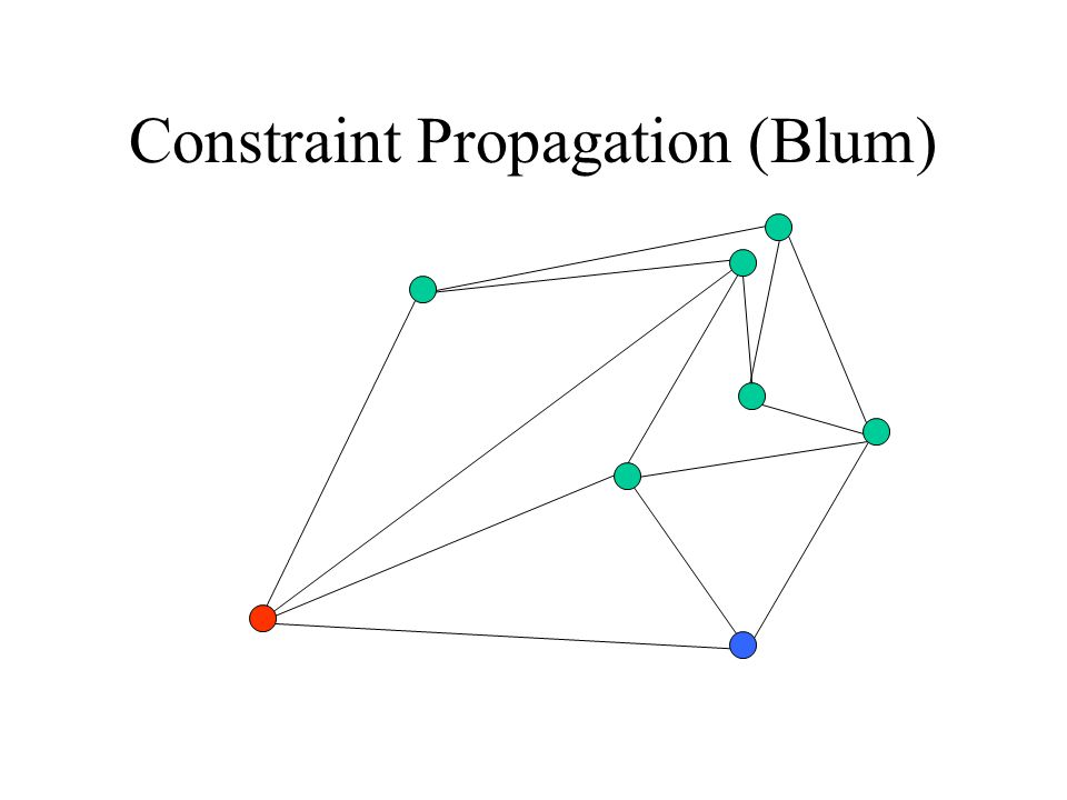 Constraint Propagation (Blum)