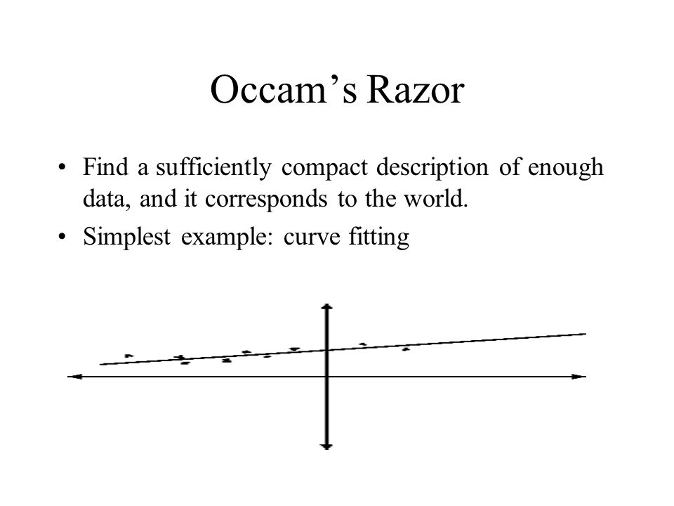 Occam's Razor Find a sufficiently compact description of enough data, and it corresponds to the world. Simplest example: curve fitting