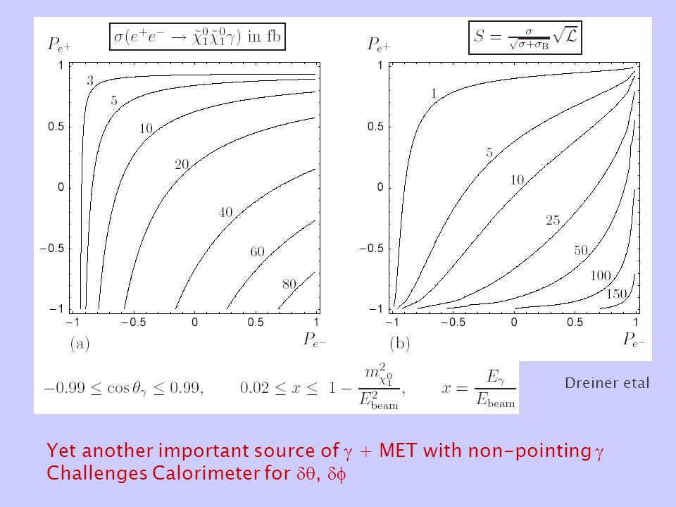 Dreiner etal Yet another important source of  + MET with non-pointing  Challenges Calorimeter for , 