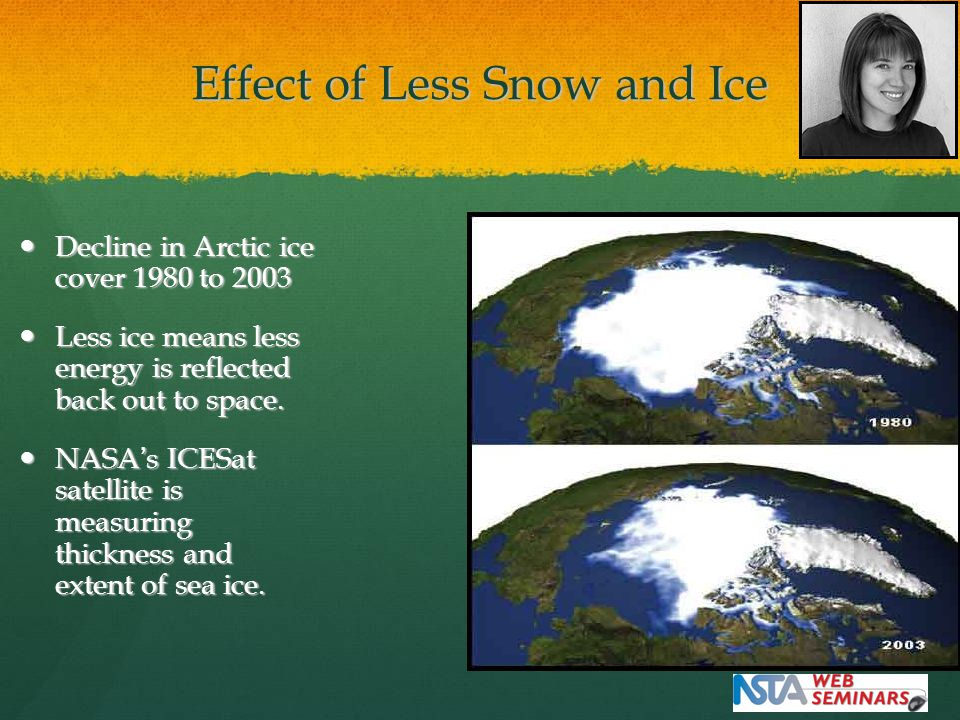 Effect of Less Snow and Ice Decline in Arctic ice cover 1980 to 2003 Decline in Arctic ice cover 1980 to 2003 Less ice means less energy is reflected back out to space.
