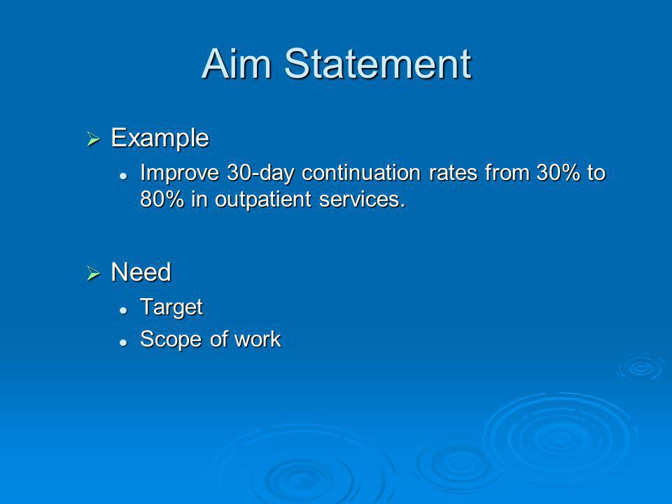 Aim Statement  Example Improve 30-day continuation rates from 30% to 80% in outpatient services.