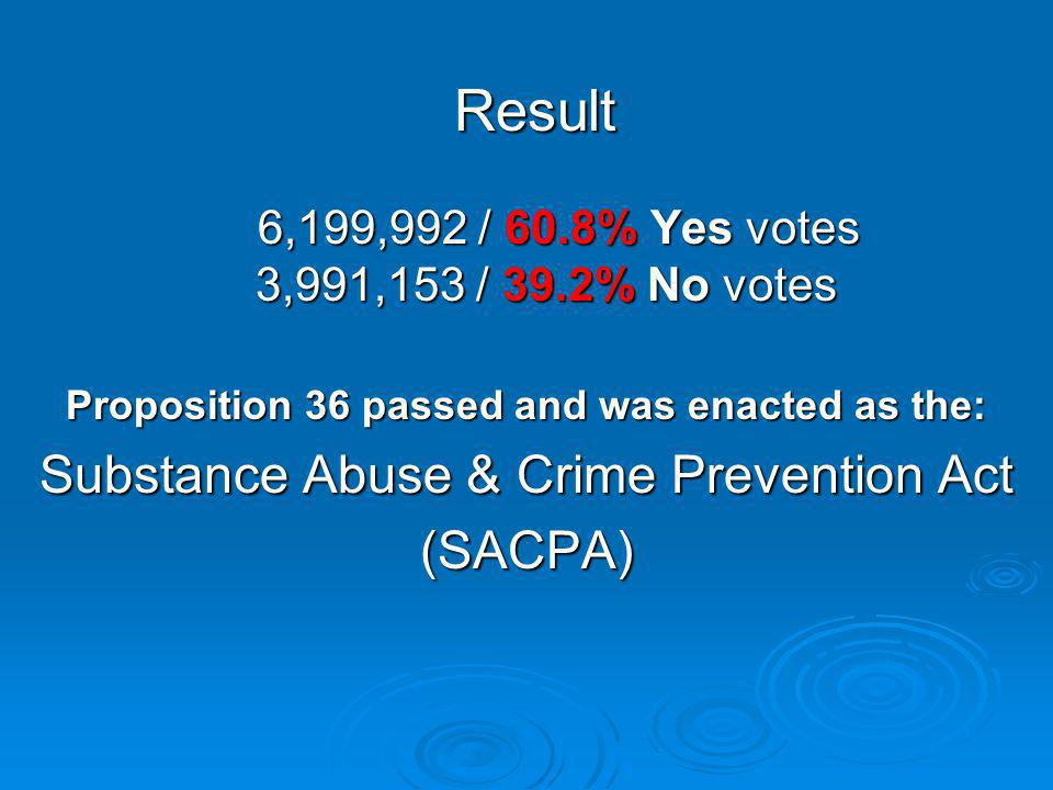 Result 6,199,992 / 60.8% Yes votes 3,991,153 / 39.2% No votes 6,199,992 / 60.8% Yes votes 3,991,153 / 39.2% No votes Proposition 36 passed and was enacted as the: Substance Abuse & Crime Prevention Act (SACPA)
