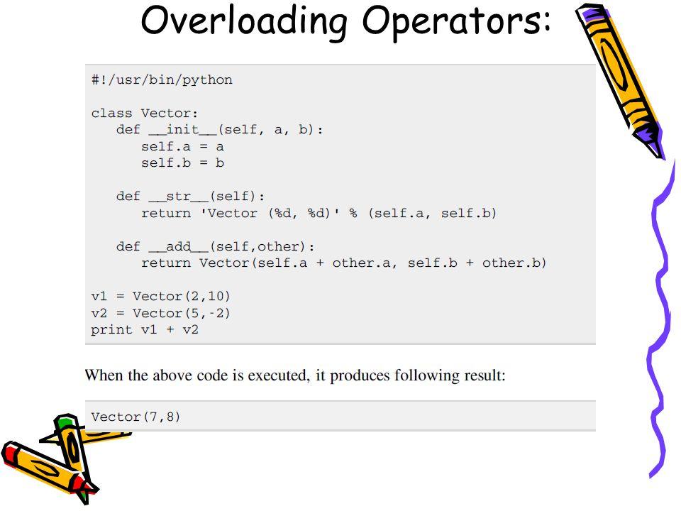 Overloading Operators:
