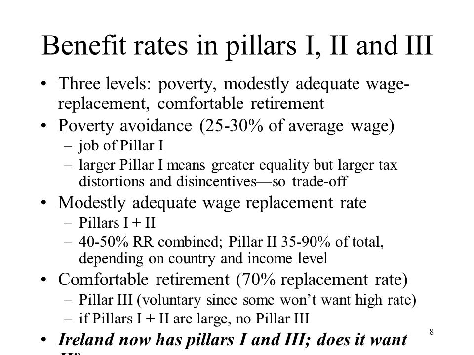 8 Benefit rates in pillars I, II and III Three levels: poverty, modestly adequate wage- replacement, comfortable retirement Poverty avoidance (25-30% of average wage) –job of Pillar I –larger Pillar I means greater equality but larger tax distortions and disincentives—so trade-off Modestly adequate wage replacement rate –Pillars I + II –40-50% RR combined; Pillar II 35-90% of total, depending on country and income level Comfortable retirement (70% replacement rate) –Pillar III (voluntary since some won't want high rate) –if Pillars I + II are large, no Pillar III Ireland now has pillars I and III; does it want II