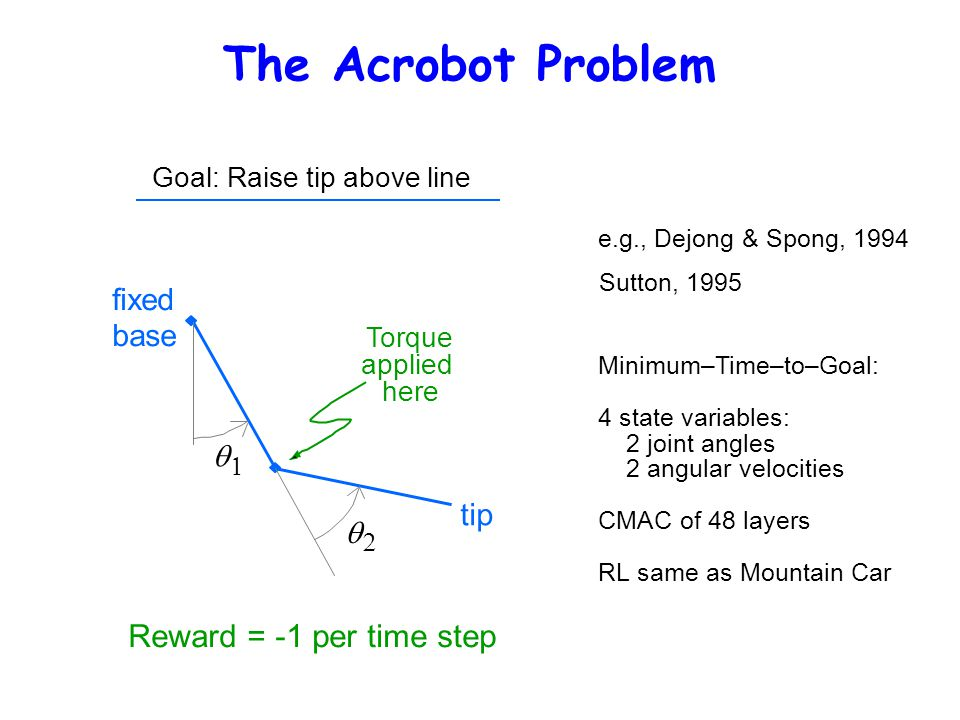 The Acrobot Problem e.g., Dejong & Spong, 1994 Sutton, 1995 Minimum–Time–to–Goal: 4 state variables: 2 joint angles 2 angular velocities CMAC of 48 layers RL same as Mountain Car         Goal: Raise tip above line Torque applied here tip Reward = -1 per time step fixed base