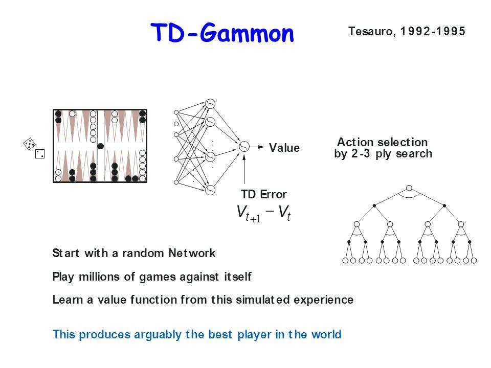 TD-Gammon...