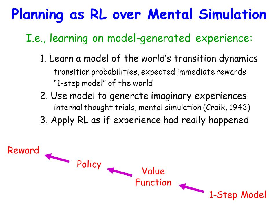 Planning as RL over Mental Simulation 1.