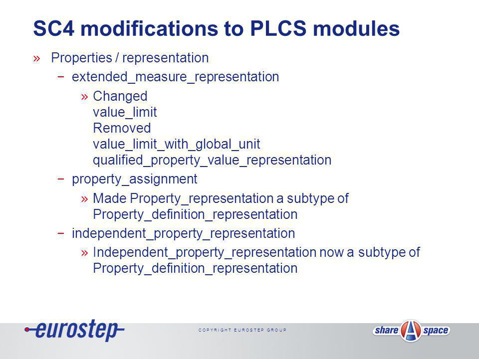 SC4 modifications to PLCS modules » Properties / representation −extended_measure_representation » Changed value_limit Removed value_limit_with_global_unit qualified_property_value_representation −property_assignment » Made Property_representation a subtype of Property_definition_representation −independent_property_representation » Independent_property_representation now a subtype of Property_definition_representation