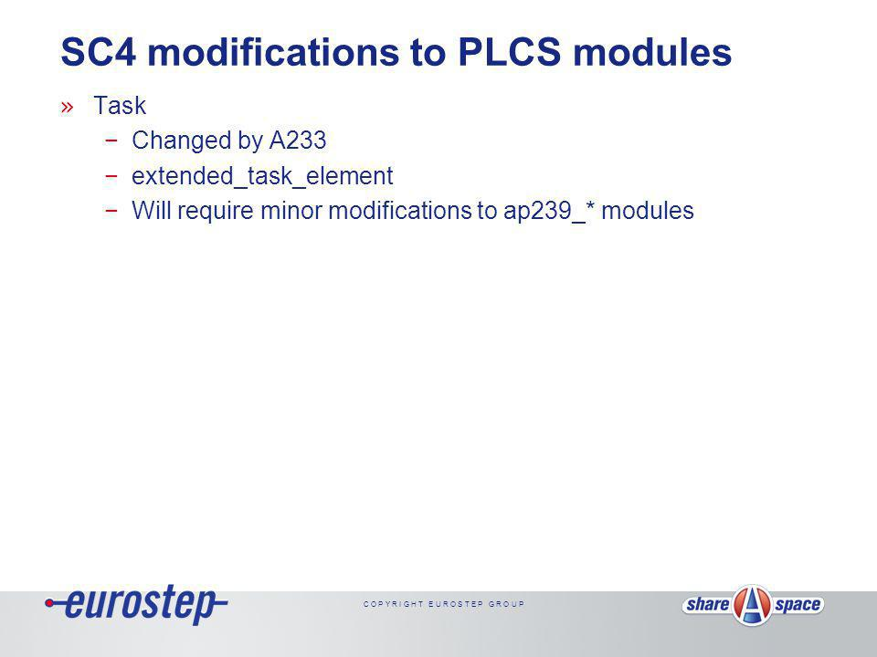 C O P Y R I G H T E U R O S T E P G R O U P SC4 modifications to PLCS modules » Task −Changed by A233 −extended_task_element −Will require minor modifications to ap239_* modules
