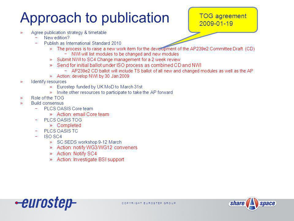 C O P Y R I G H T E U R O S T E P G R O U P Approach to publication » Agree publication strategy & timetable −New edition.
