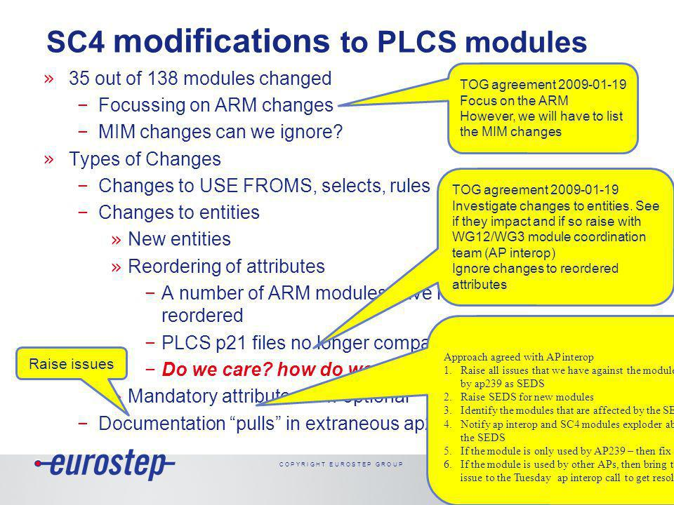 C O P Y R I G H T E U R O S T E P G R O U P SC4 modifications to PLCS modules » 35 out of 138 modules changed −Focussing on ARM changes −MIM changes can we ignore.