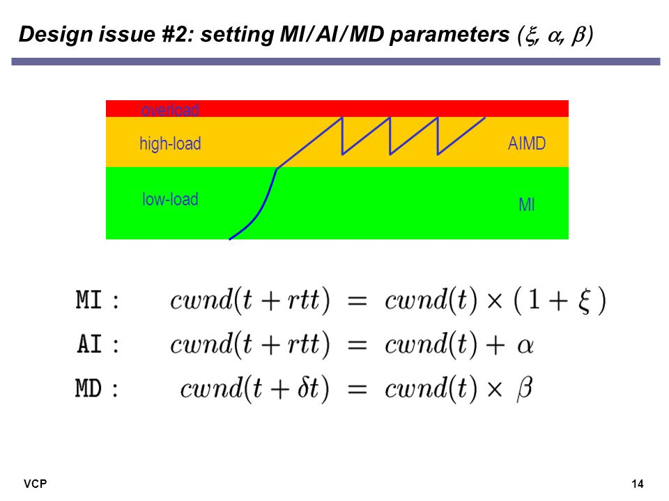 VCP14 Design issue #2: setting MI / AI / MD parameters ( , ,  ) overload high-load low-load MI AIMD
