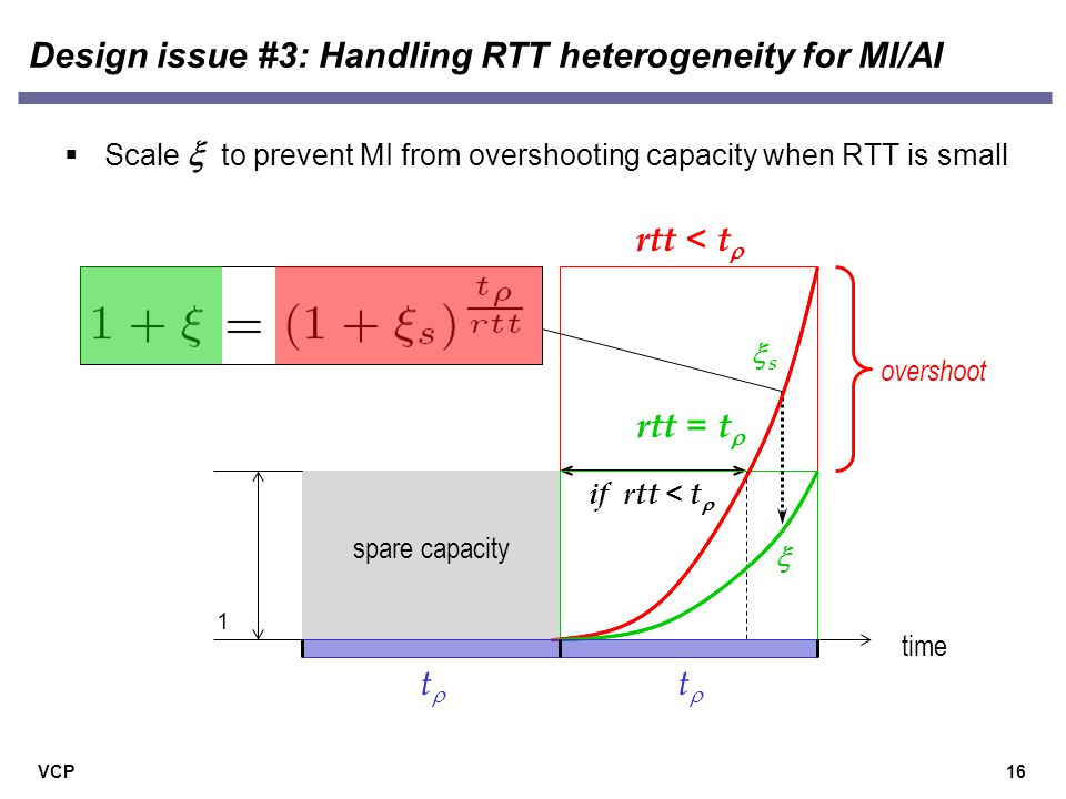 VCP Design issue #3: Handling RTT heterogeneity for MI/AI  Scale  to prevent MI from overshooting capacity when RTT is small 16 rtt < t  overshoot  s s if rtt < t  rtt = t   tt tt time spare capacity 1